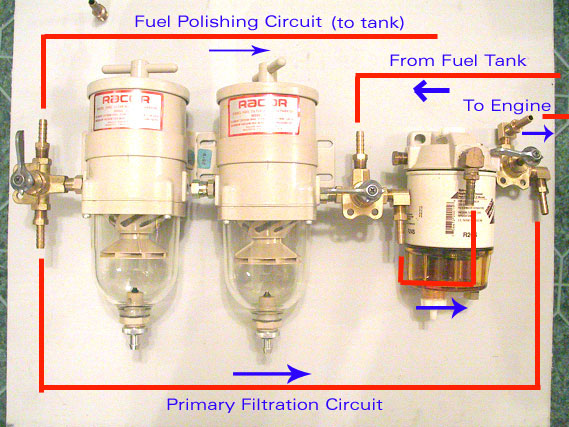 Arial fuel polishing